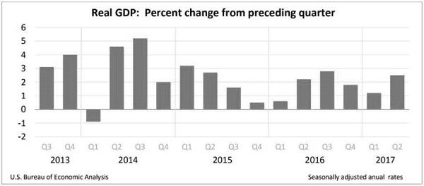OCA Trade & Economic Analysis, July 2017